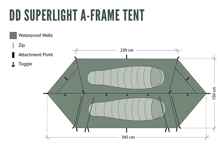 DD SuperLight - A-Frame - Tent . Floor plan - view from the top
