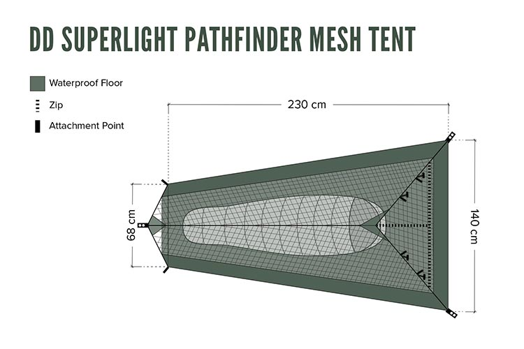 £62.00  sc 1 st  DD Hammocks & DD Superlight Pathfinder Mesh Tent