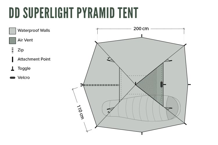 DD Superlight Pyramid Tent floor plan