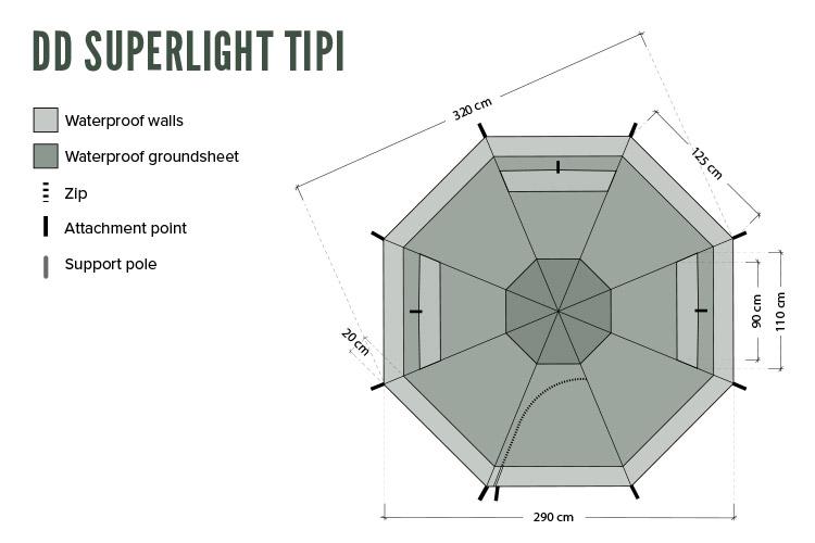 dd superlight tipi. Black Bedroom Furniture Sets. Home Design Ideas